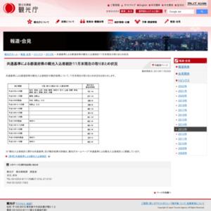 共通基準による都道府県の観光入込客統計2013年11月末現在の取りまとめ状況