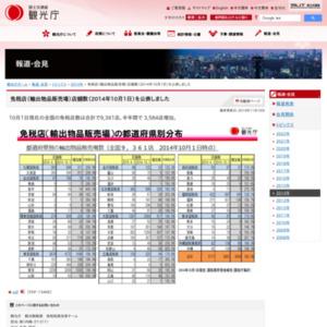 免税店(輸出物品販売場)店舗数(2014年10月1日)
