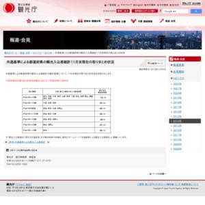 共通基準による都道府県の観光入込客統計2014年11月末現在の取りまとめ状況