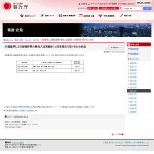 共通基準による都道府県の観光入込客統計2014年12月末現在の取りまとめ状況