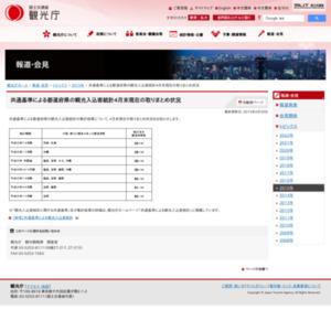 共通基準による都道府県の観光入込客統計4月末現在の取りまとめ状況