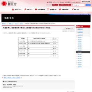 共通基準による都道府県の観光入込客統計5月末現在の取りまとめ状況