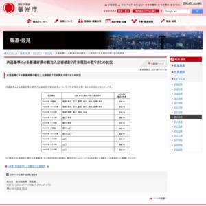 共通基準による都道府県の観光入込客統計7月末現在の取りまとめ状況