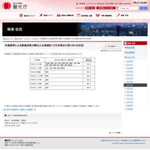 共通基準による都道府県の観光入込客統計12月末現在の取りまとめ状況