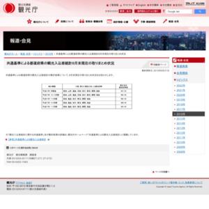 共通基準による都道府県の観光入込客統計8月末現在の取りまとめ状況