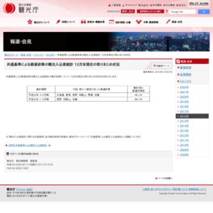 共通基準による都道府県の観光入込客統計 12月末現在の取りまとめ状況
