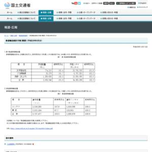 鉄道輸送統計月報(概要)(平成29年9月分)