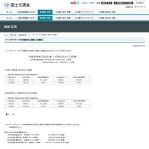 ゴールデンウィークの交通状況(速報)【全国版】