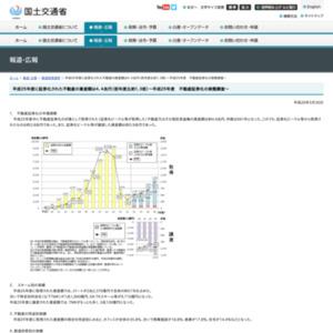 平成25年度 不動産証券化の実態調査