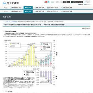 平成26年度 不動産証券化の実態調査