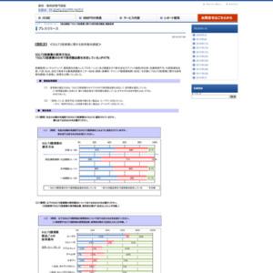 SGLT2阻害薬に関する採用意向調査