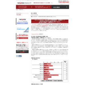 1都3県在住者の東日本大震災時の行動とふりかえり