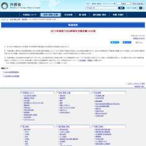 2013年度版「ODA評価年次報告書」