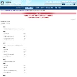 領事サービス向上・改善のためのアンケート調査結果 (平成24年10月中旬-11月中旬実施)