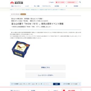 世界遺産・富士山に関する意識調査