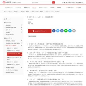 コモディティ・レポート (2013年4月)