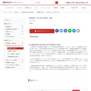 日銀短観(2013年10月調査)
