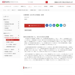 日銀短観(2013年12月調査)結果