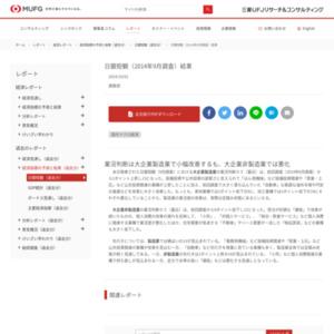 日銀短観(2014年9月調査)