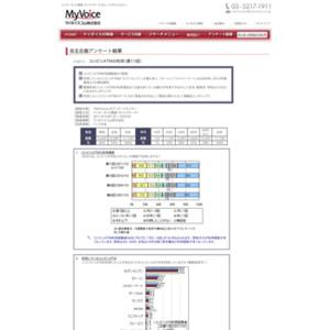 コンビニATMの利用(11) マイボイス