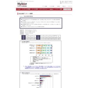 マイボイスコム SNSの利用(7)