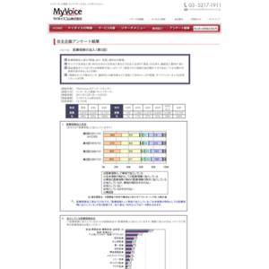 マイボイスコム 医療保険の加入(第5回)