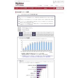 マイボイスコム インターネットバンキング(13)