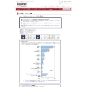 マイボイスコム クレジットカードのホームページ(2)
