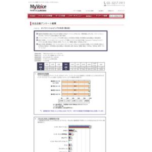 マイボイスコム オンラインショッピング(8)