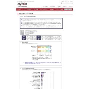 マイボイスコム ドリンク剤の利用(5)