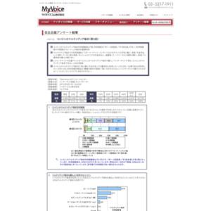 マイボイスコム コンビニのマルチメディア端末(5)