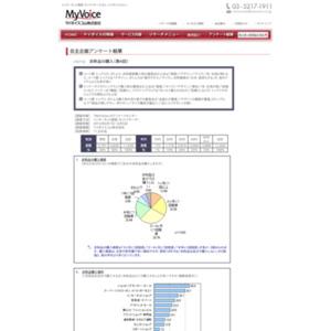 マイボイスコム 衣料品の購入(3)
