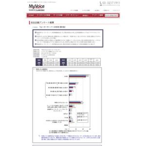 マイボイスコム ウォーターサーバーの利用(3)