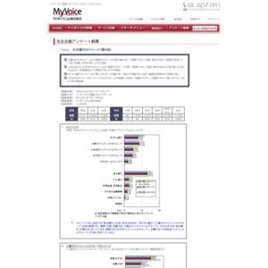 マイボイスコム 大手銀行のイメージ(4)