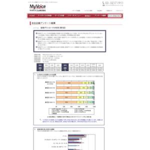 マイボイスコム 音楽ダウンロードの利用(5)