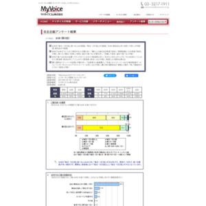 マイボイスコム お米(2)
