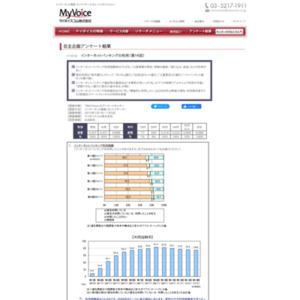 マイボイスコム インターネットバンキング(14)