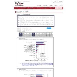マイボイスコム パソコンの利用(3)