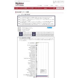マイボイスコム タブレット端末の利用(2)