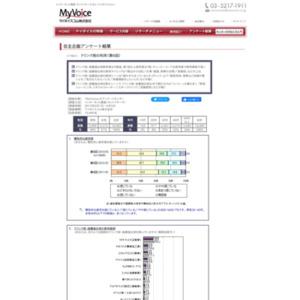 マイボイスコム ドリンク剤の利用(6)