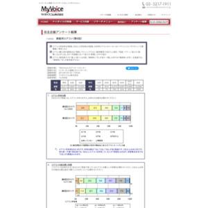マイボイスコム 家庭用エアコン(6)