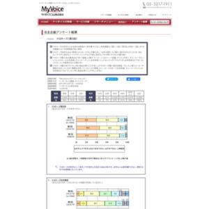 マイボイスコム マヨネーズ(3)