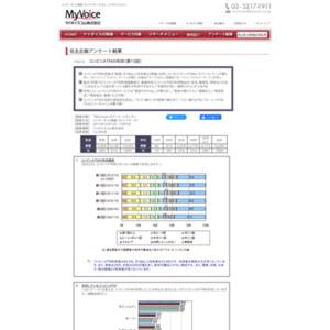 マイボイスコム コンビニATM端末の利用(13)
