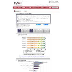マイボイスコム 音楽ダウンロードの利用(6)