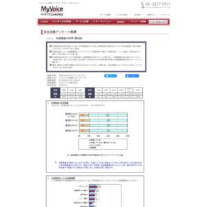 マイボイスコム 外貨預金の利用(8)