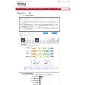 マイボイスコム ドリンク剤の利用(7)
