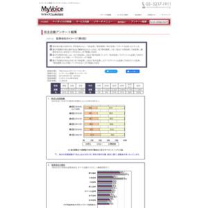 マイボイスコム 証券会社のイメージ(6)