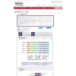 マイボイスコム 炭酸飲料(7)