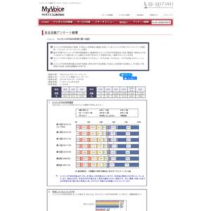 マイボイスコム コンビニATM端末の利用(14)