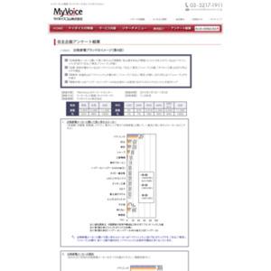 マイボイスコム 白物家電ブランドのイメージ(4)